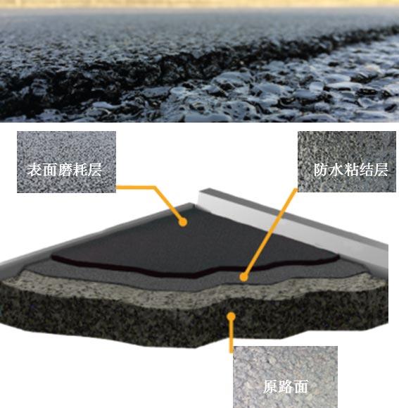 Micro Paving Warm Mix Asphalt Emulsion
