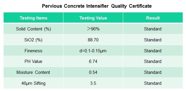 Pervious Concrete Intensifier